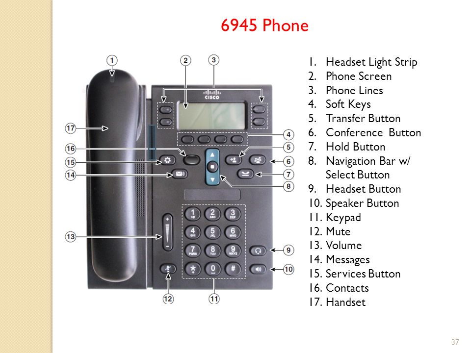 1.Headset Light Strip 2.Phone Screen 3.Phone Lines 4.Soft Keys 5.Transfer Button 6.Conference Button 7.Hold Button 8.Navigation Bar w/ Select Button 9.Headset Button 10.Speaker Button 11.Keypad 12.Mute 13.Volume 14.Messages 15.Services Button 16.Contacts 17.Handset 6945 Phone 37