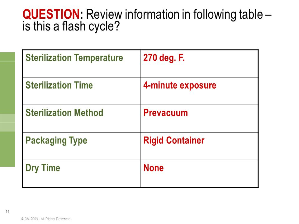 14 © 3M 2009. All Rights Reserved. QUESTION: Review information in following table – is this a flash cycle? Sterilization Temperature270 deg. F. Steri