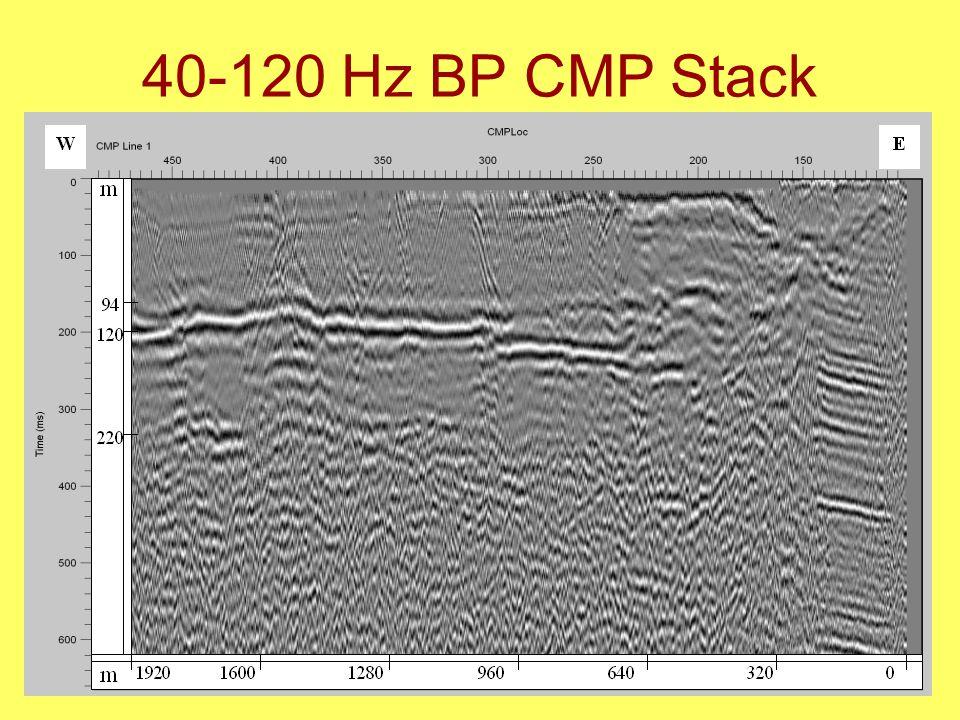 40-120 Hz BP CMP Stack