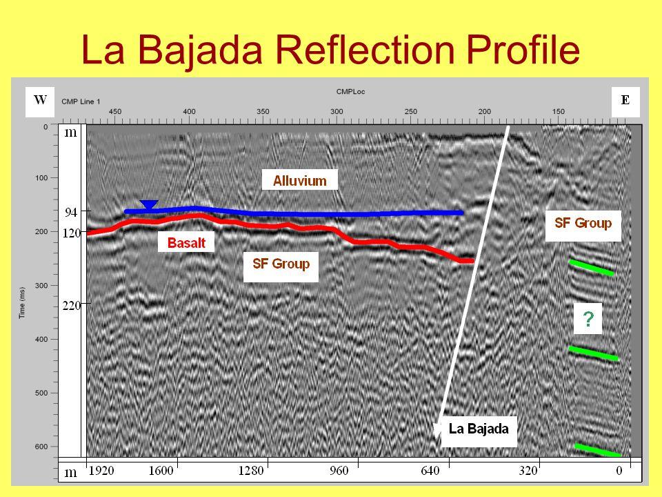 La Bajada Reflection Profile