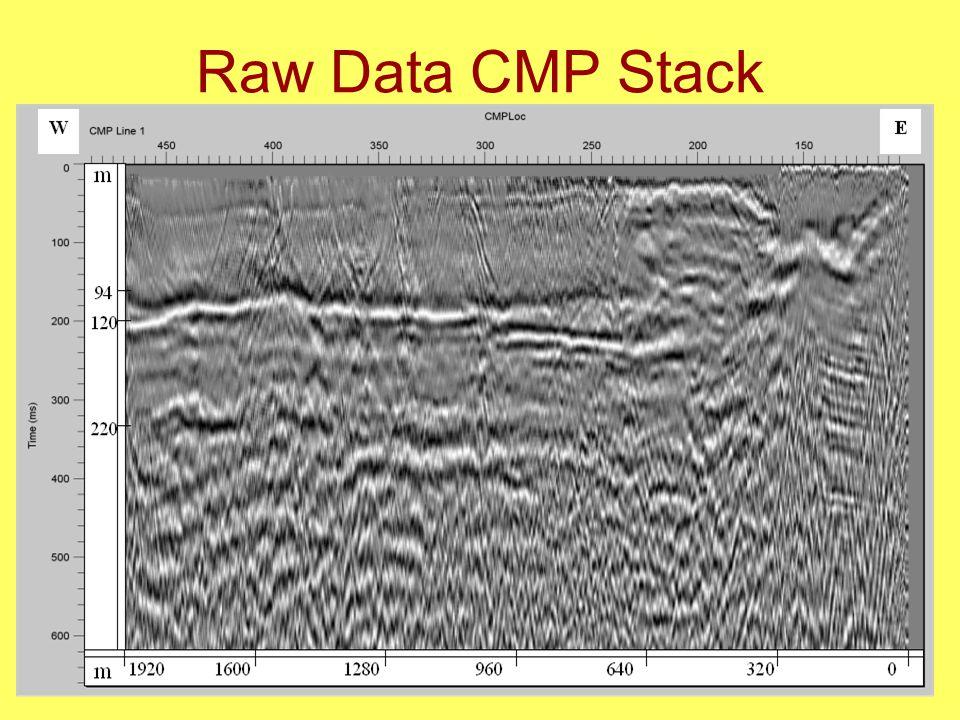 Raw Data CMP Stack