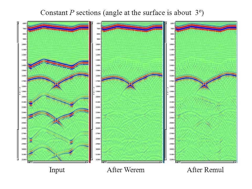 Constant P sections (angle at the surface is about 3º) Input After Werem After Remul