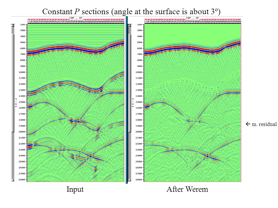 Constant P sections (angle at the surface is about 3º) Input After Werem  m. residual