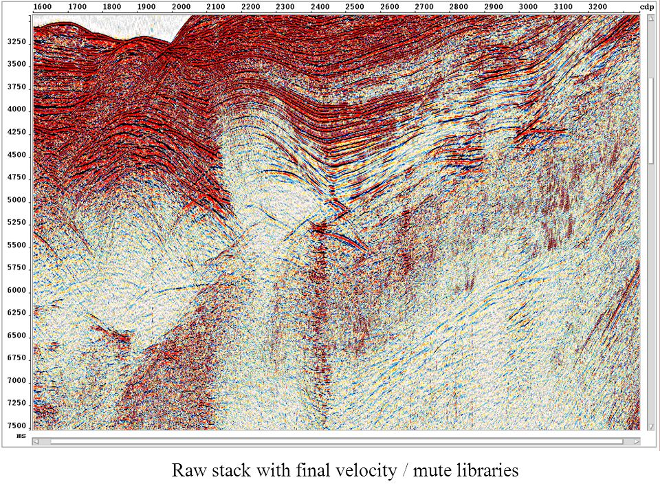 Raw stack with final velocity / mute libraries