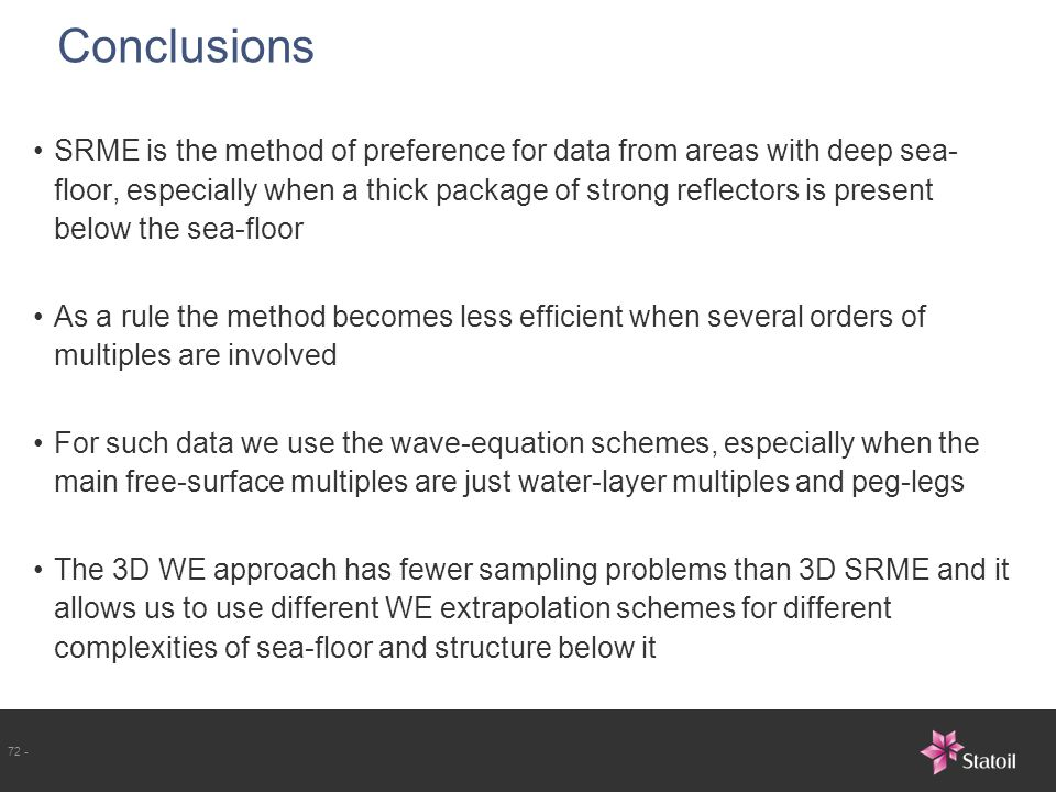 72 - Conclusions SRME is the method of preference for data from areas with deep sea- floor, especially when a thick package of strong reflectors is pr