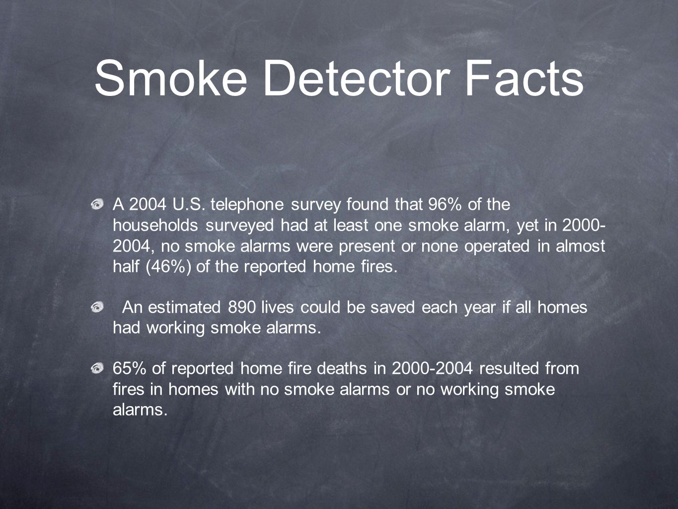 Smoke Detector Facts A 2004 U.S. telephone survey found that 96% of the households surveyed had at least one smoke alarm, yet in 2000- 2004, no smoke