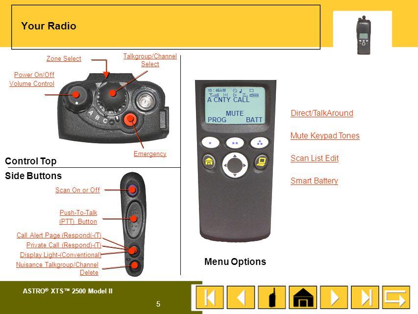 ASTRO ® XTS™ 2500 Model II 4 XTS 2500 Model II Fleet Map C2 C1 Z2Z1 Your Radio Installation and Removal Status Alert Tones Status Symbols