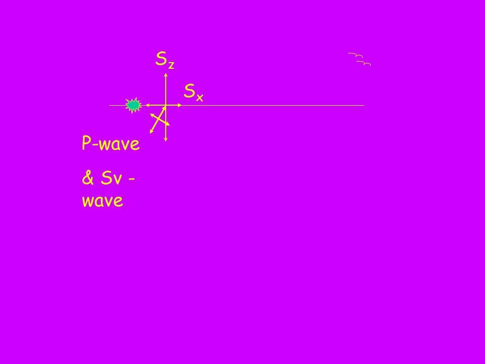 P-wave & Sv - wave SzSz SxSx