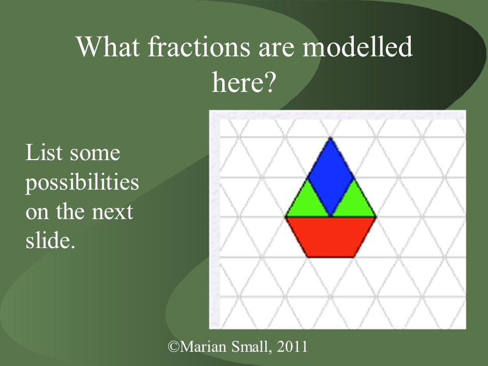 What fractions are modelled here List some possibilities on the next slide.