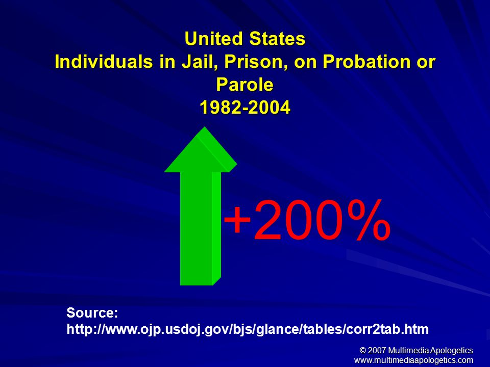 © 2007 Multimedia Apologetics www.multimediaapologetics.com United States Law Enforcement Spending 1982-2003 +100% Source: http://www.ojp.usdoj.gov/bjs/glance/tables/exptyptab.htm