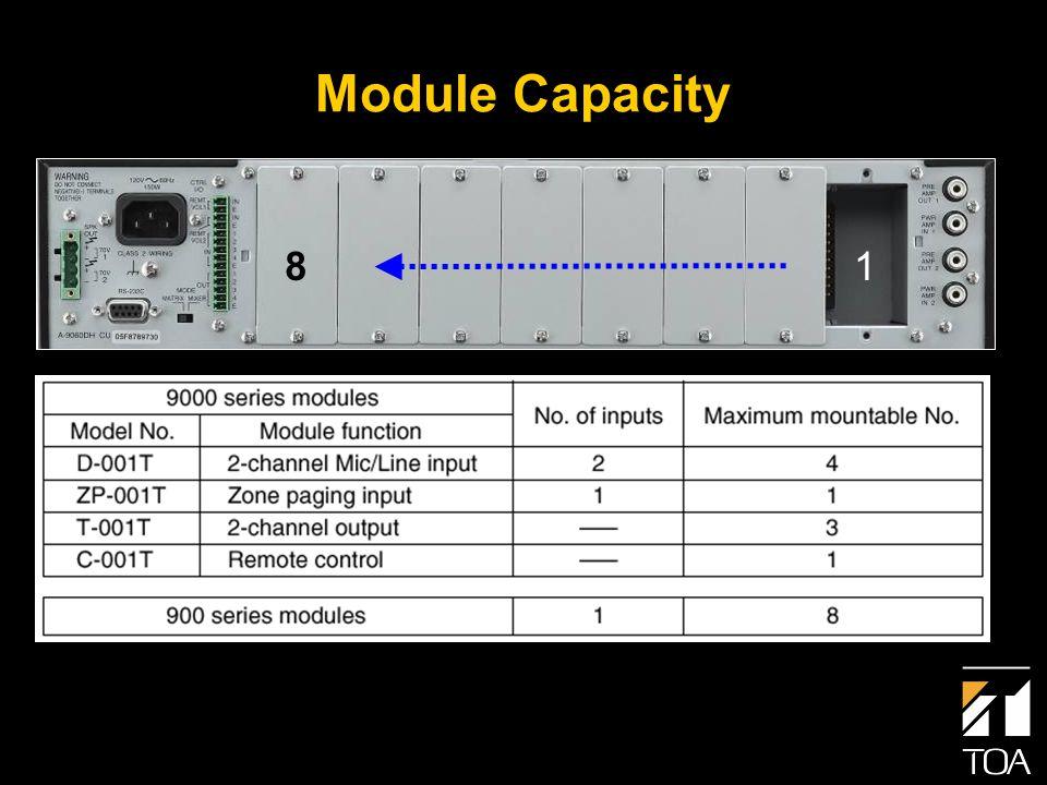 Module Capacity 1 8