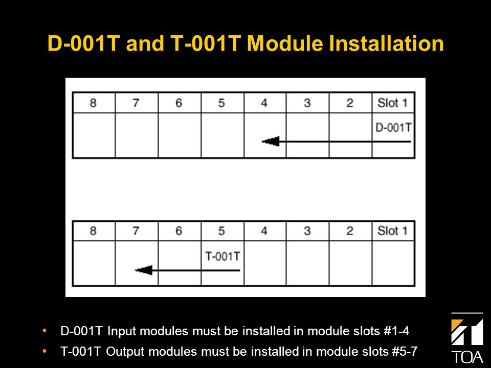 D-001T and T-001T Module Installation D-001T Input modules must be installed in module slots #1-4 T-001T Output modules must be installed in module slots #5-7