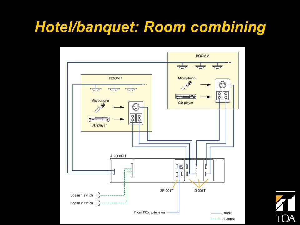 Hotel/banquet: Room combining