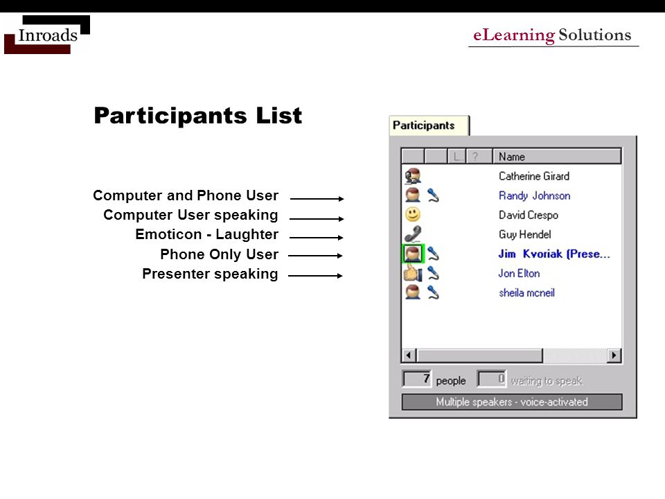 eLearning Solutions Computer and Phone User Computer User speaking Emoticon - Laughter Phone Only User Presenter speaking Participants List