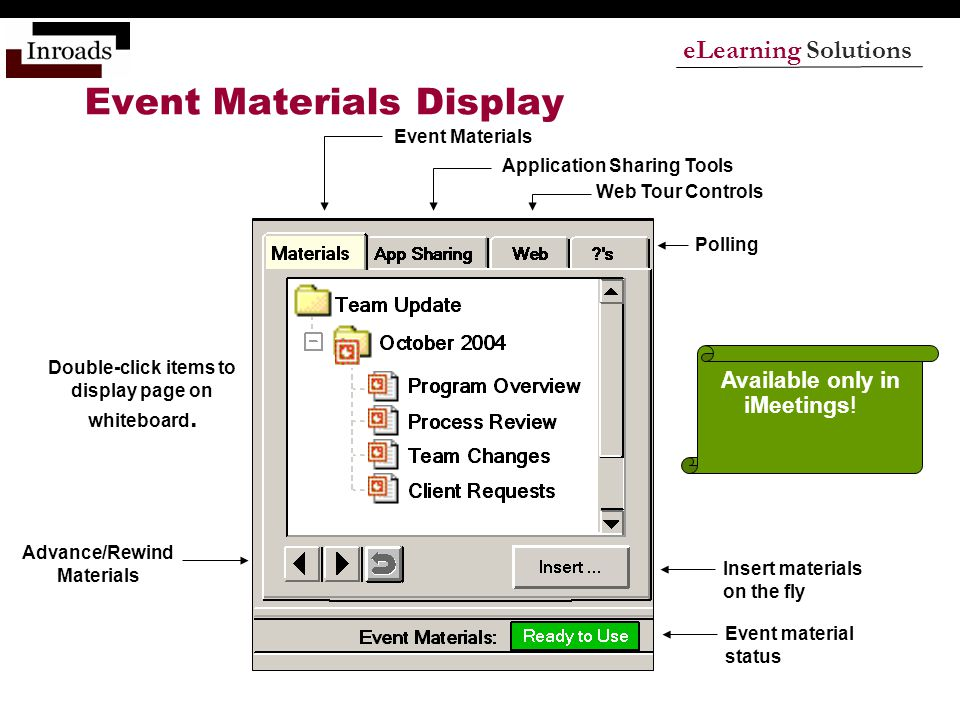 eLearning Solutions Event Materials Application Sharing Tools Web Tour Controls Insert materials on the fly Event material status Polling Available only in iMeetings.