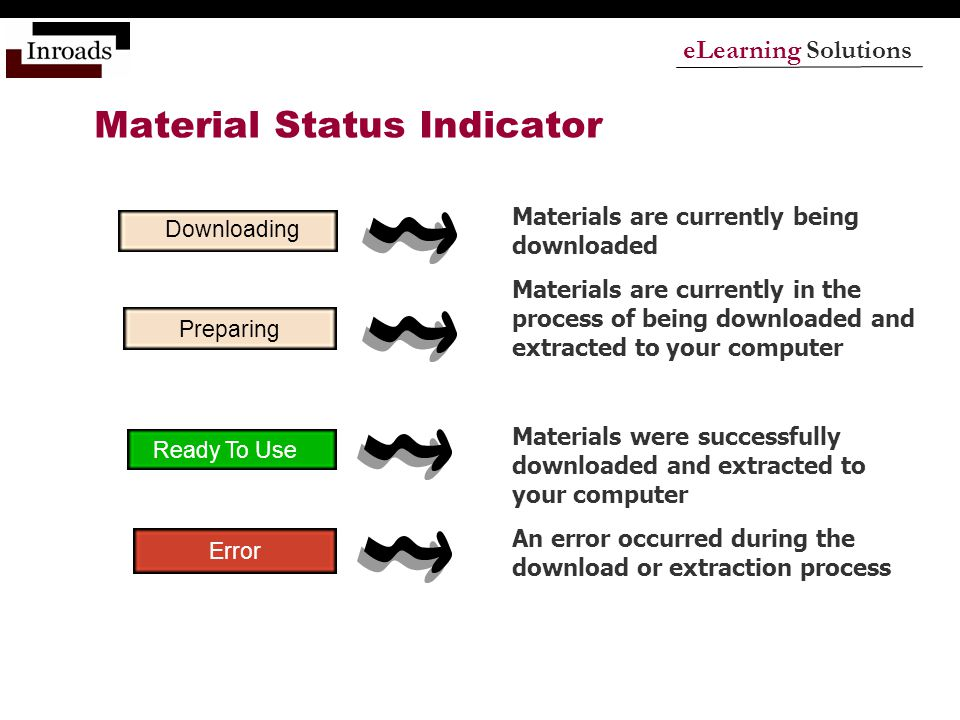 eLearning Solutions Material Status Indicator Materials are currently being downloaded Materials are currently in the process of being downloaded and extracted to your computer Materials were successfully downloaded and extracted to your computer An error occurred during the download or extraction process Downloading Preparing Ready To Use Error