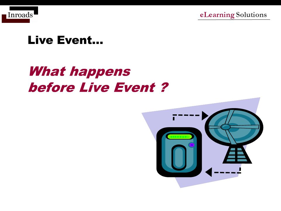 eLearning Solutions What happens before Live Event ? Live Event…