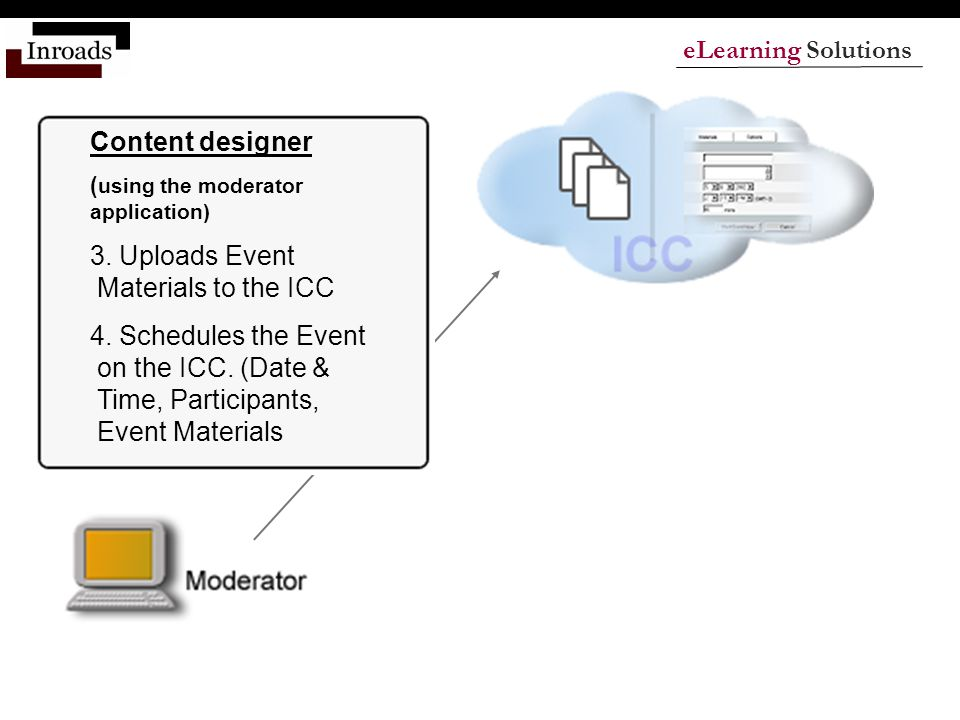 eLearning Solutions Content designer ( using the moderator application) 3.
