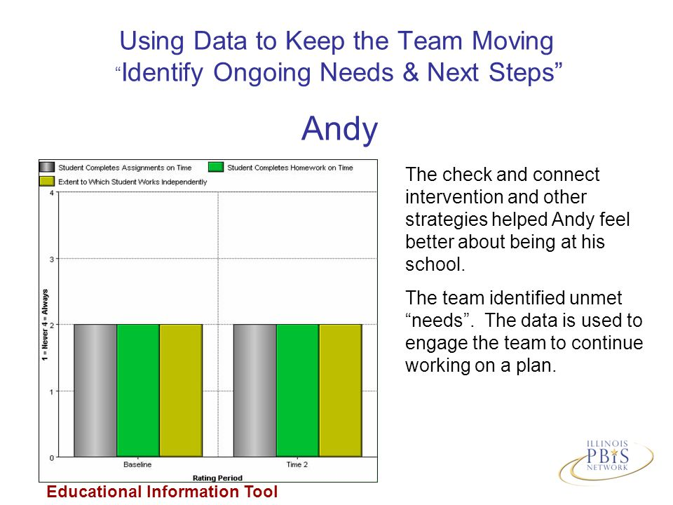 Using Data to Keep the Team Moving Identify Ongoing Needs & Next Steps Andy The check and connect intervention and other strategies helped Andy feel better about being at his school.