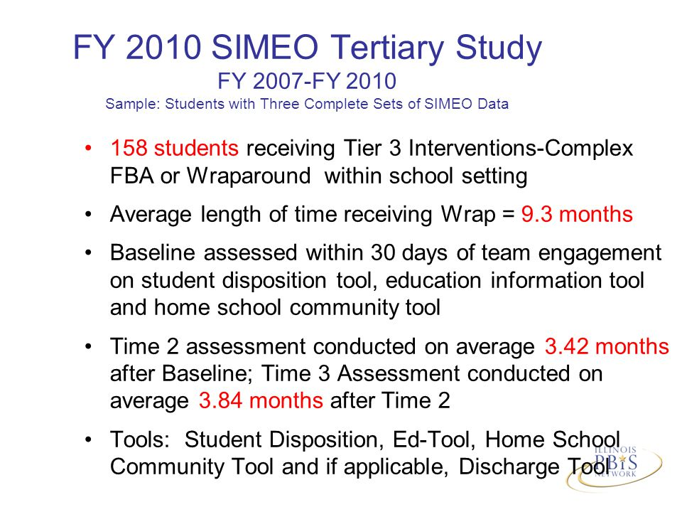 FY 2010 SIMEO Tertiary Study FY 2007-FY 2010 Sample: Students with Three Complete Sets of SIMEO Data 158 students receiving Tier 3 Interventions-Complex FBA or Wraparound within school setting Average length of time receiving Wrap = 9.3 months Baseline assessed within 30 days of team engagement on student disposition tool, education information tool and home school community tool Time 2 assessment conducted on average 3.42 months after Baseline; Time 3 Assessment conducted on average 3.84 months after Time 2 Tools: Student Disposition, Ed-Tool, Home School Community Tool and if applicable, Discharge Tool