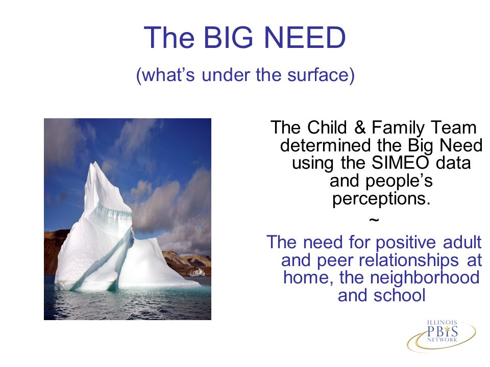 The BIG NEED (what's under the surface) The Child & Family Team determined the Big Need using the SIMEO data and people's perceptions.