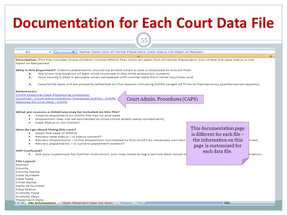 Documentation for Each Court Data File 55 Court Admin.