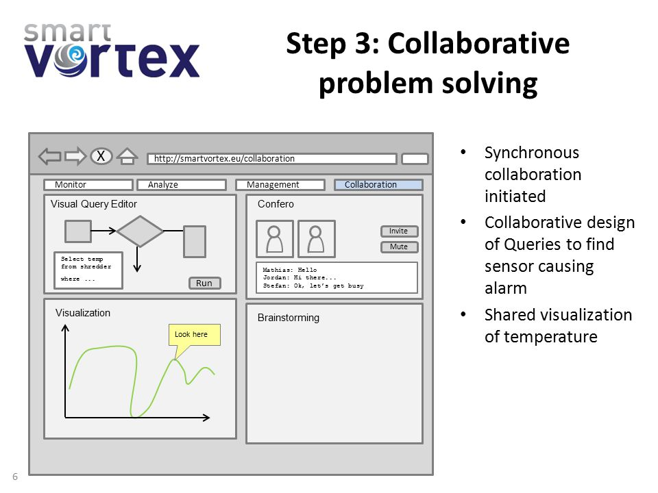 Step 3: Collaborative problem solving 6 http://smartvortex.eu/collaboration X Visual Query Editor Select temp from shredder where...