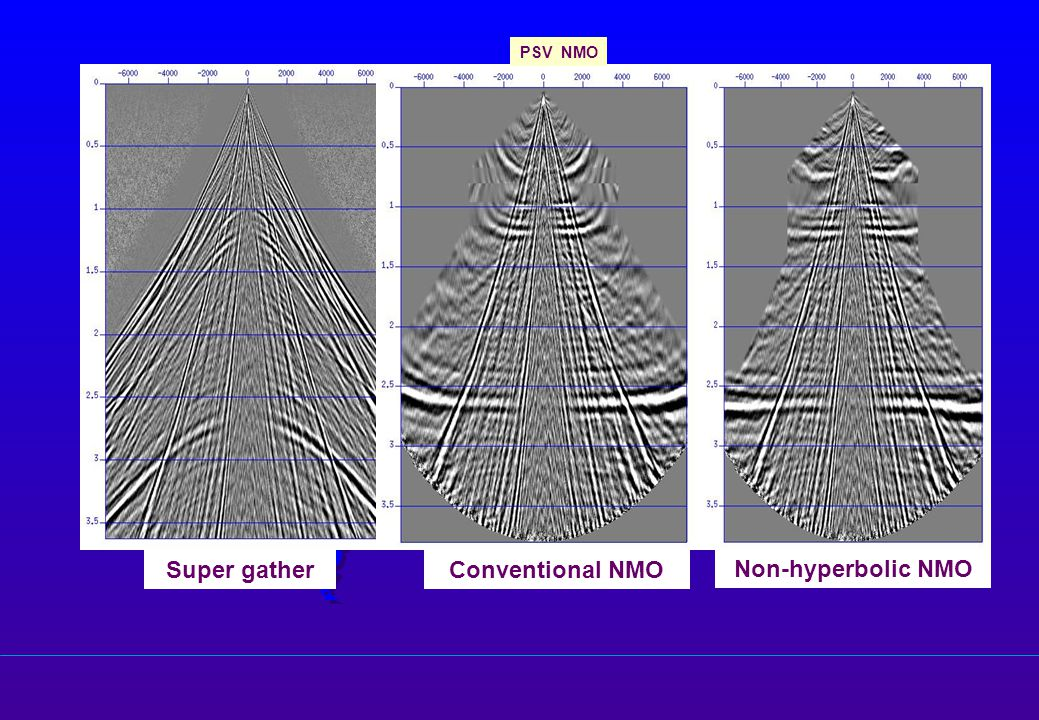 before after S-wave Statics