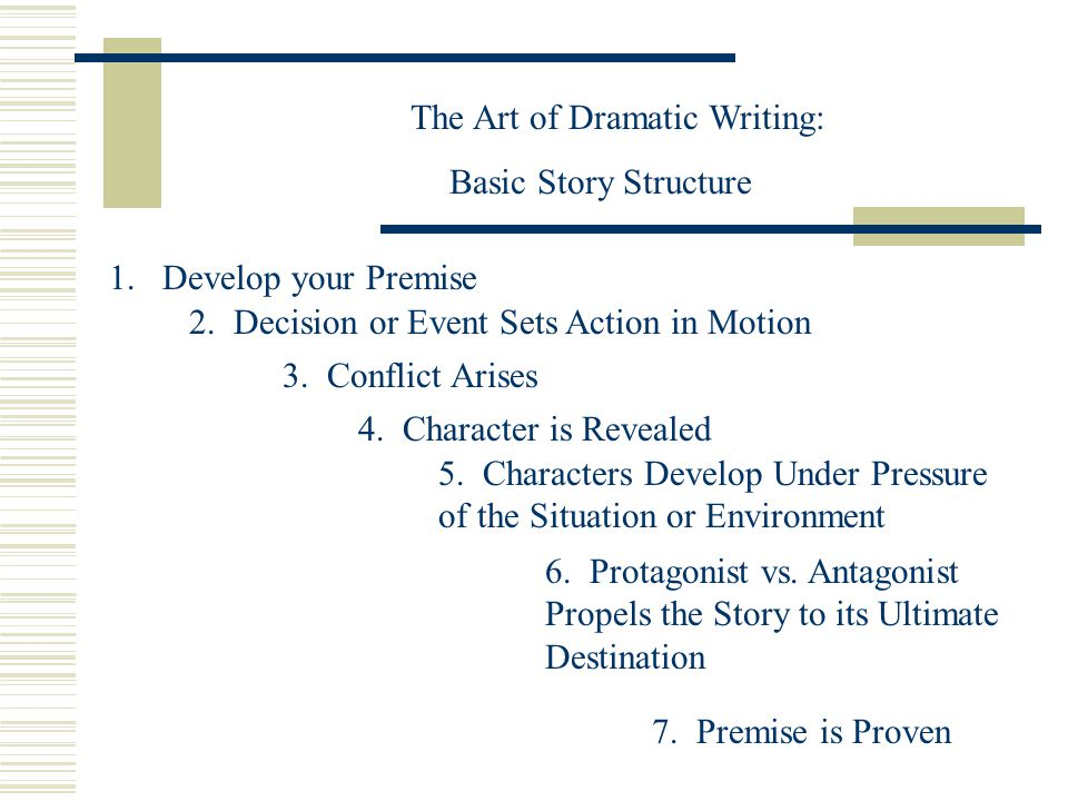 The Art of Dramatic Writing: Basic Story Structure 1.Develop your Premise 2. Decision or Event Sets Action in Motion 3. Conflict Arises 4. Character i