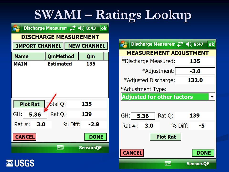 SWAMI – Ratings Lookup