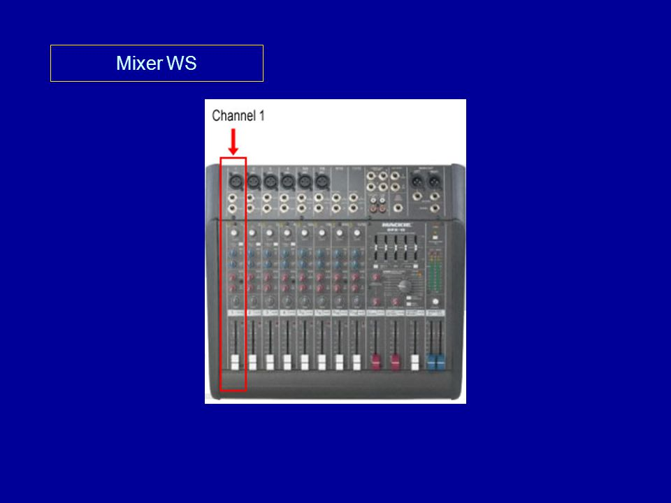 Mic Input (XLR) Line Input (1/4 phono) Mic/Line Select Button Trim or Gain Knob (RED) AUX +/or Effect Sends Equalizer (Lo, Mid, Hi) Pan Knob Mute Button Solo Switch Output Select Buttons: 1-2 3-4 Channel Fader Often on back of mixer Mixer WS