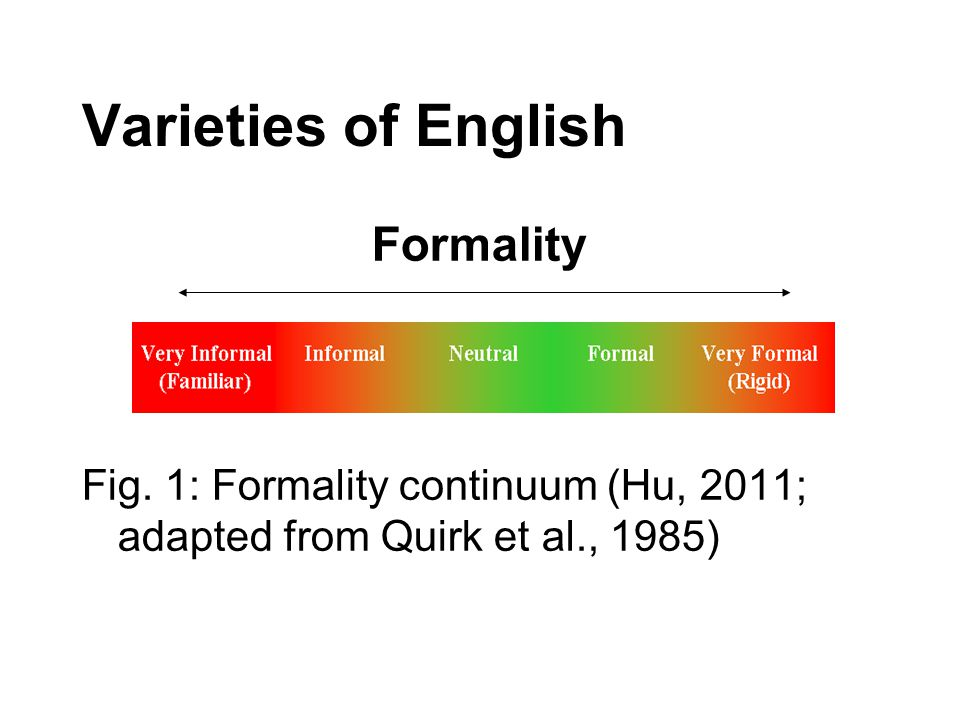 Varieties of English Formality Fig.