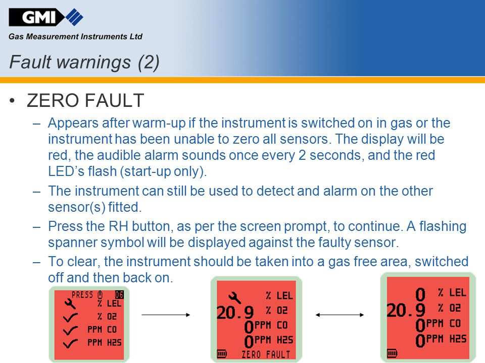 Fault warnings (2) ZERO FAULT –Appears after warm-up if the instrument is switched on in gas or the instrument has been unable to zero all sensors. Th