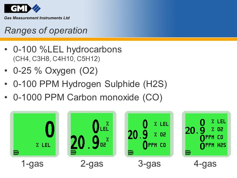Ranges of operation 0-100 %LEL hydrocarbons (CH4, C3H8, C4H10, C5H12) 0-25 % Oxygen (O2) 0-100 PPM Hydrogen Sulphide (H2S) 0-1000 PPM Carbon monoxide