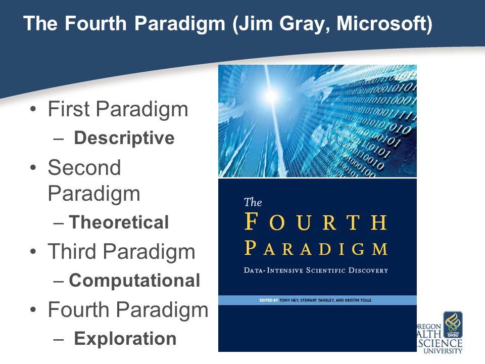 The Fourth Paradigm (Jim Gray, Microsoft) First Paradigm – Descriptive Second Paradigm –Theoretical Third Paradigm –Computational Fourth Paradigm – Exploration