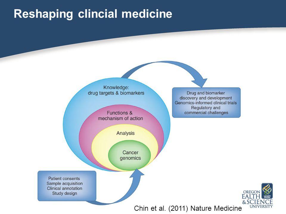Reshaping clincial medicine Chin et al. (2011) Nature Medicine