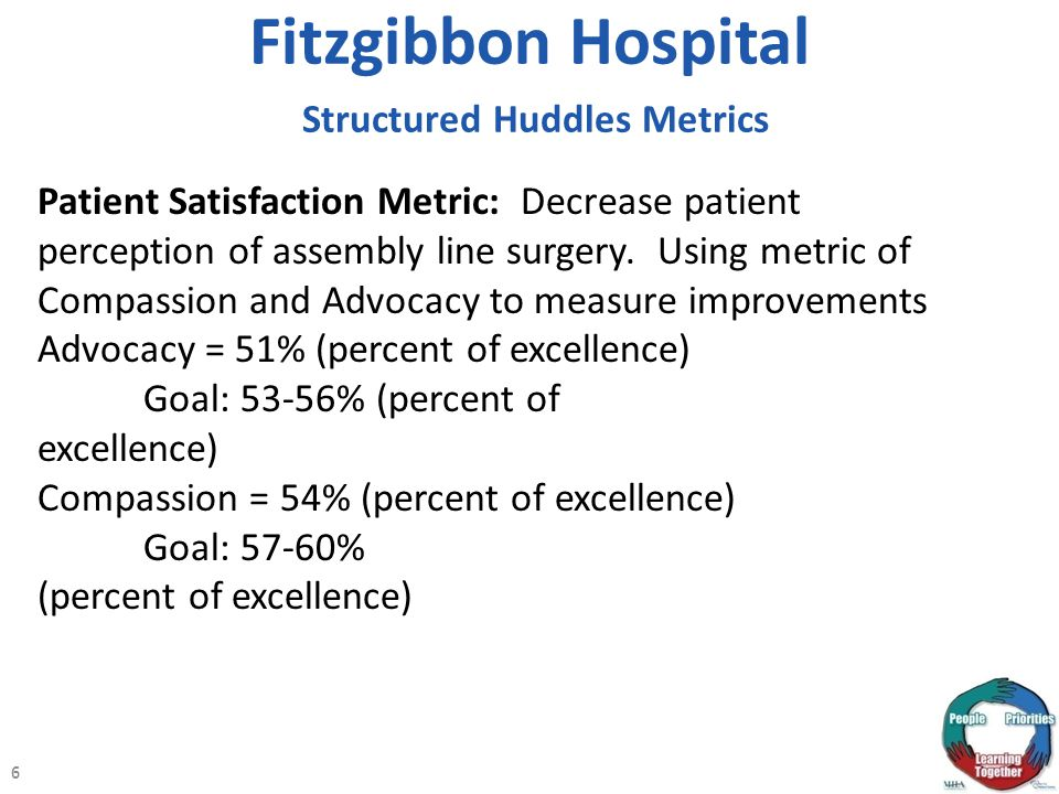 Fitzgibbon Hospital Structured Huddles Metrics 6 6 Patient Satisfaction Metric: Decrease patient perception of assembly line surgery.