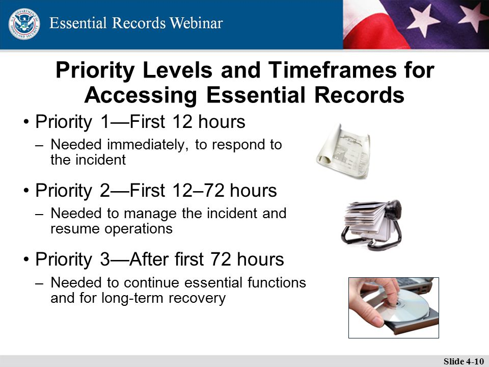 Priority Levels and Timeframes for Accessing Essential Records Priority 1—First 12 hours –Needed immediately, to respond to the incident Priority 2—First 12–72 hours –Needed to manage the incident and resume operations Priority 3—After first 72 hours –Needed to continue essential functions and for long-term recovery Slide 4-10