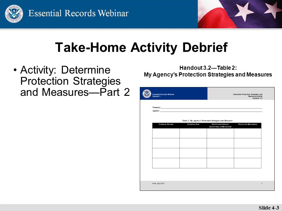 Take-Home Activity Debrief Activity: Determine Protection Strategies and Measures—Part 2 Slide 4-3 Handout 3.2—Table 2: My Agency's Protection Strategies and Measures