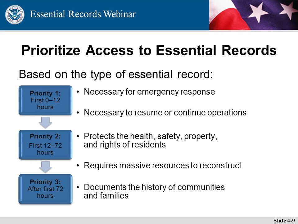 Prioritize Access to Essential Records Based on the type of essential record: Necessary for emergency response Necessary to resume or continue operations Protects the health, safety, property, and rights of residents Requires massive resources to reconstruct Documents the history of communities and families Slide 4-9 Priority 1: First 0–12 hours Priority 2: First 12–72 hours Priority 3: After first 72 hours
