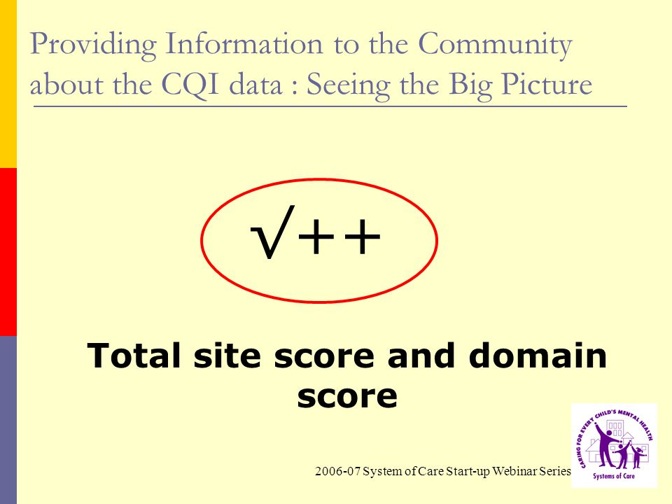 2006-07 System of Care Start-up Webinar Series Providing Information to the Community about the CQI data : Seeing the Big Picture √++ Total site score and domain score