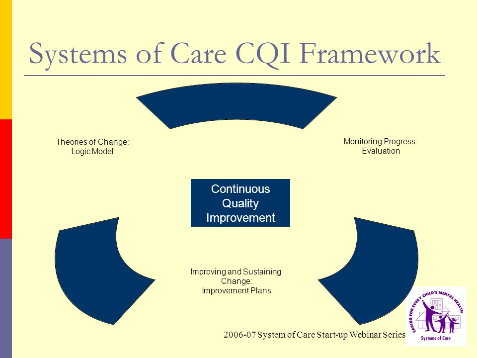 2006-07 System of Care Start-up Webinar Series Systems of Care CQI Framework Monitoring Progress: Evaluation Improving and Sustaining Change: Improvement Plans Theories of Change: Logic Model Continuous Quality Improvement