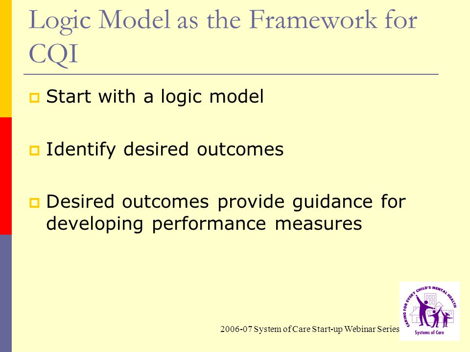2006-07 System of Care Start-up Webinar Series Logic Model as the Framework for CQI  Start with a logic model  Identify desired outcomes  Desired outcomes provide guidance for developing performance measures