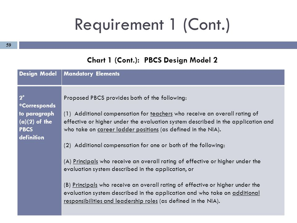 Design Model Mandatory Elements 2 * *Corresponds to paragraph (a)(2) of the PBCS definition Proposed PBCS provides both of the following: (1) Additional compensation for teachers who receive an overall rating of effective or higher under the evaluation system described in the application and who take on career ladder positions (as defined in the NIA).