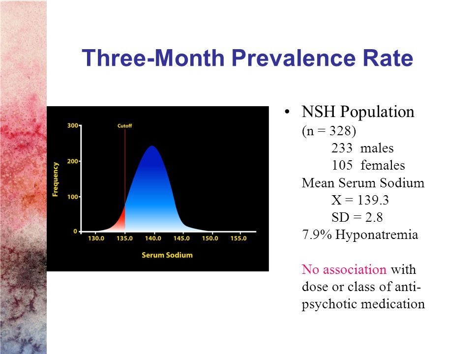 Three-Month Prevalence Rate NSH Population (n = 328) 233 males 105 females Mean Serum Sodium X = 139.3 SD = 2.8 7.9% Hyponatremia No association with dose or class of anti- psychotic medication