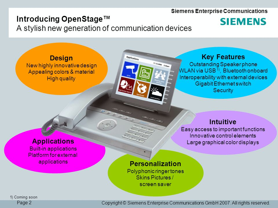 Page 2 Siemens Enterprise Communications Copyright © Siemens Enterprise Communications GmbH 2007.