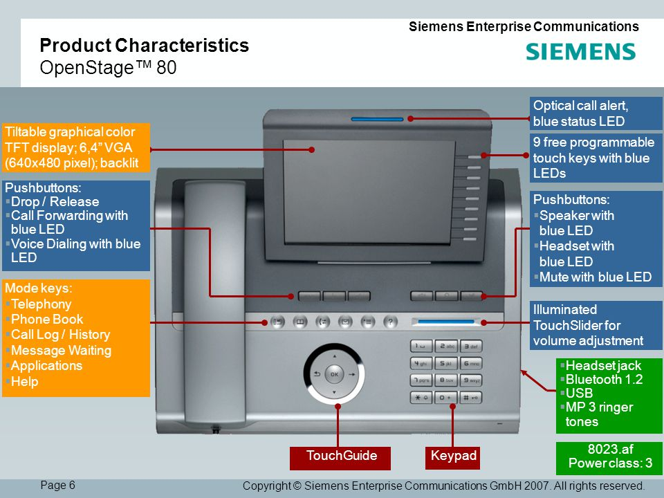 Page 7 Siemens Enterprise Communications Copyright © Siemens Enterprise Communications GmbH 2007.