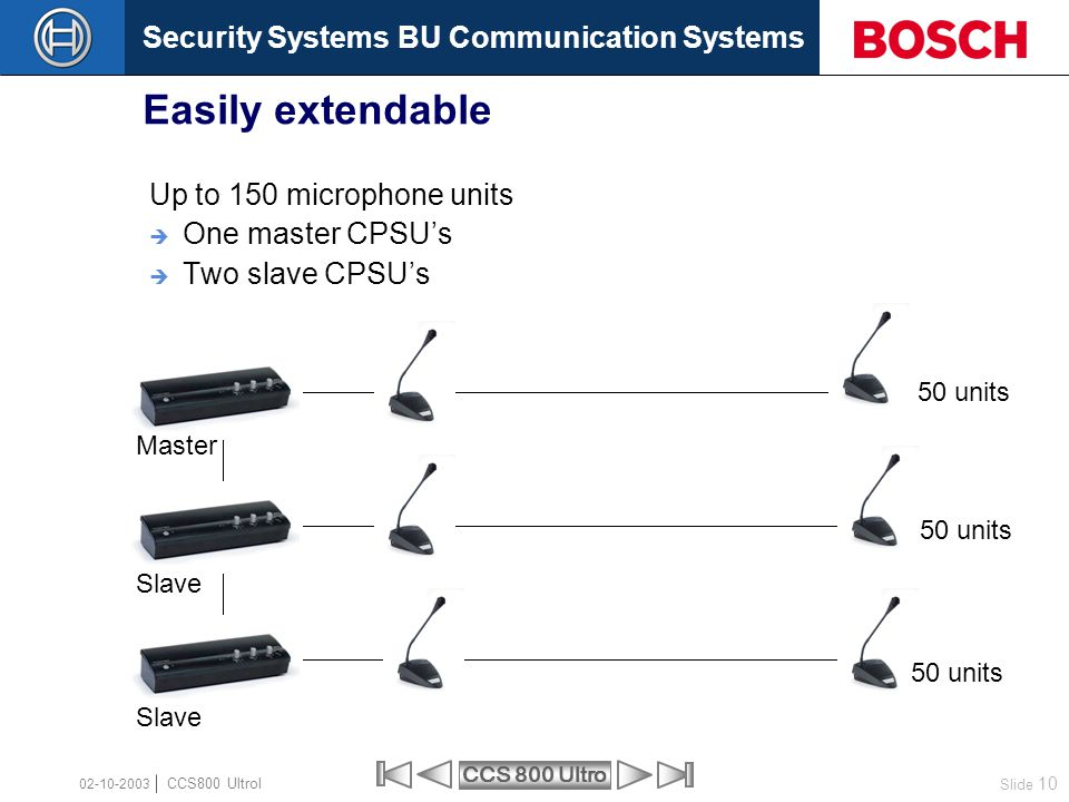 Security Systems BU Communication Systems Slide 10 CCS 800 Ultro CCS800 Ultrol 02-10-2003 Up to 150 microphone units  One master CPSU's  Two slave C