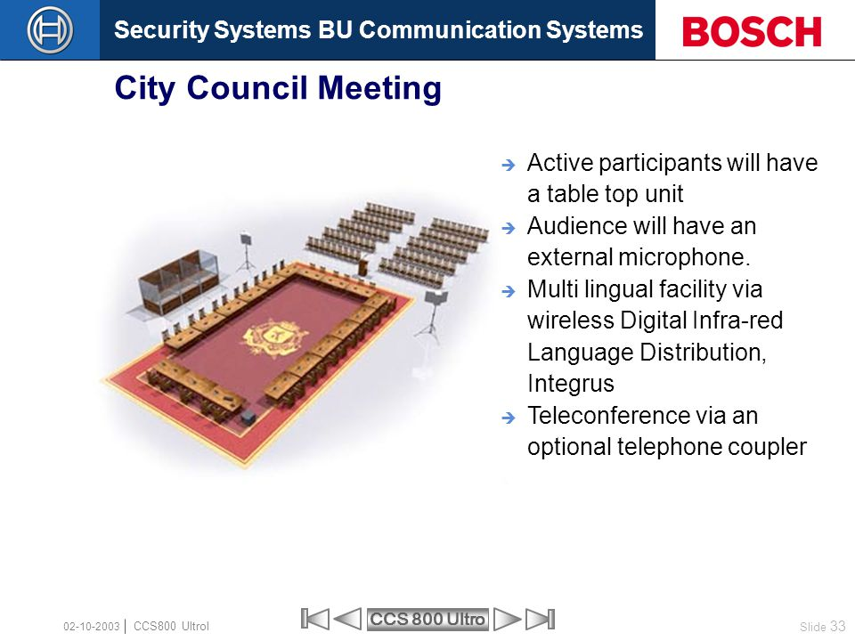 Security Systems BU Communication Systems Slide 33 CCS 800 Ultro CCS800 Ultrol 02-10-2003 City Council Meeting  Active participants will have a table