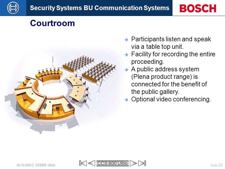 Security Systems BU Communication Systems Slide 35 CCS 800 Ultro CCS800 Ultrol 02-10-2003 Courtroom  Participants listen and speak via a table top un